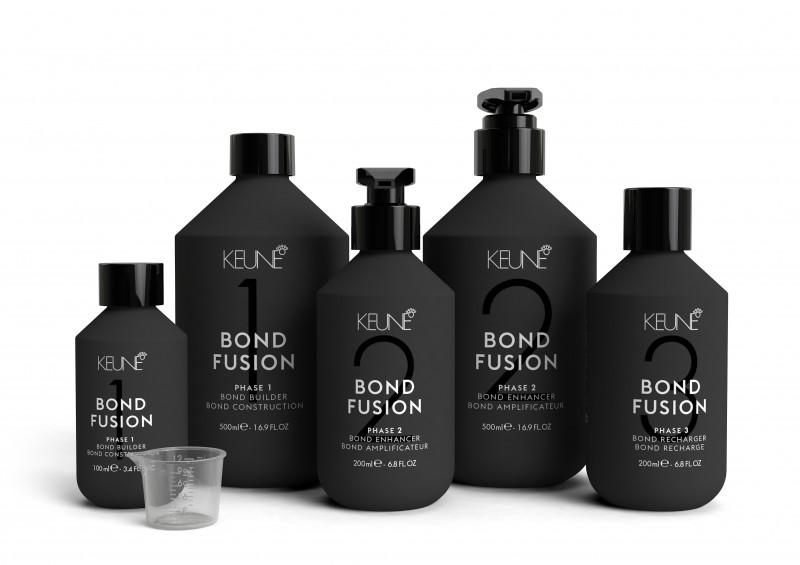 sistema-bond-fusion-blog-caren-sales